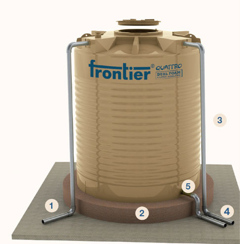 Frontier 4 Layer Water Tank fittings